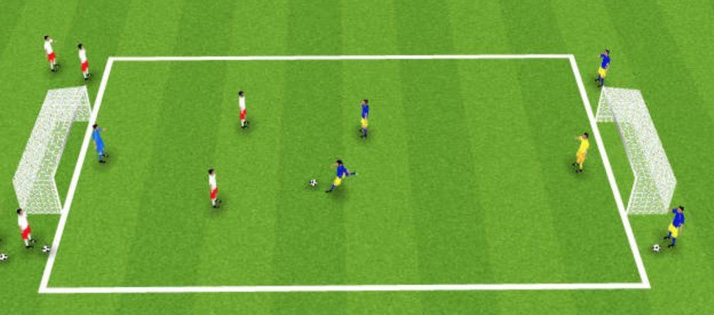 situazione di gioco calcio