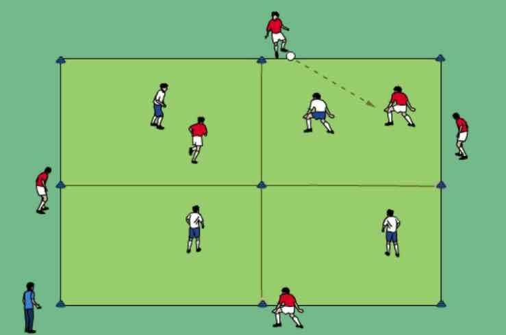 esercitazione tecnica calcio